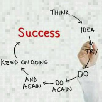 Success Diagram: Success belongs to those who believe in the power of their ideas. Michael Irwin  #posters  #quotes