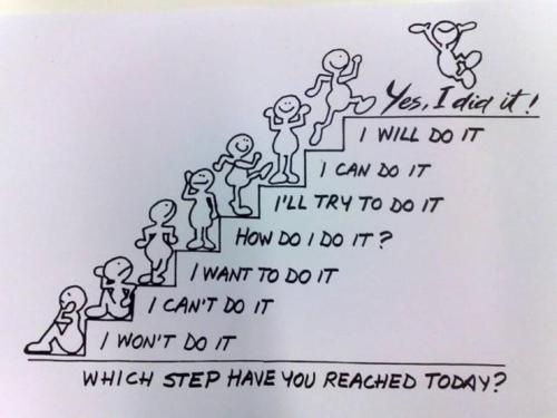 You Can Do It#Persistence