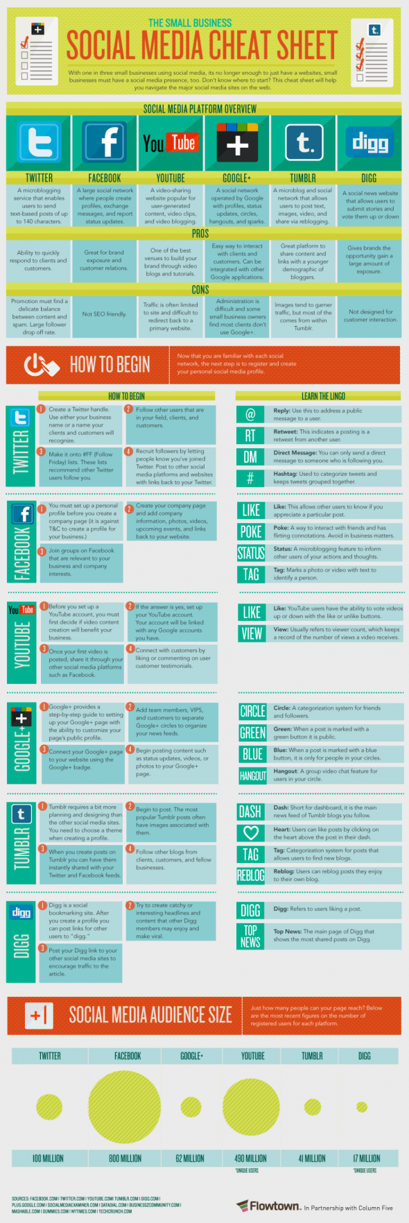 Social Media Cheat Sheet  for Small Business ~  Poster #poster #taolife